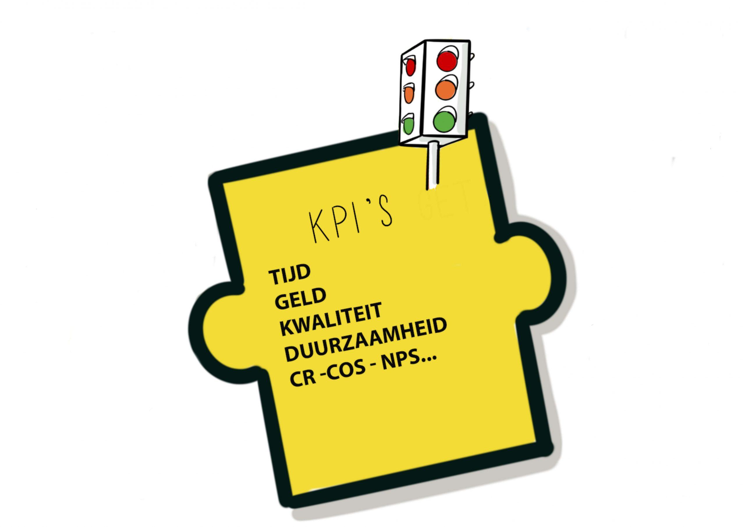 Puzzelstukje visual Landal GreenParks - KPI's