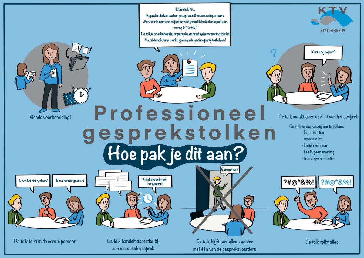 Poster waarin het professioneel gesprekstolken wordt geillustreerd